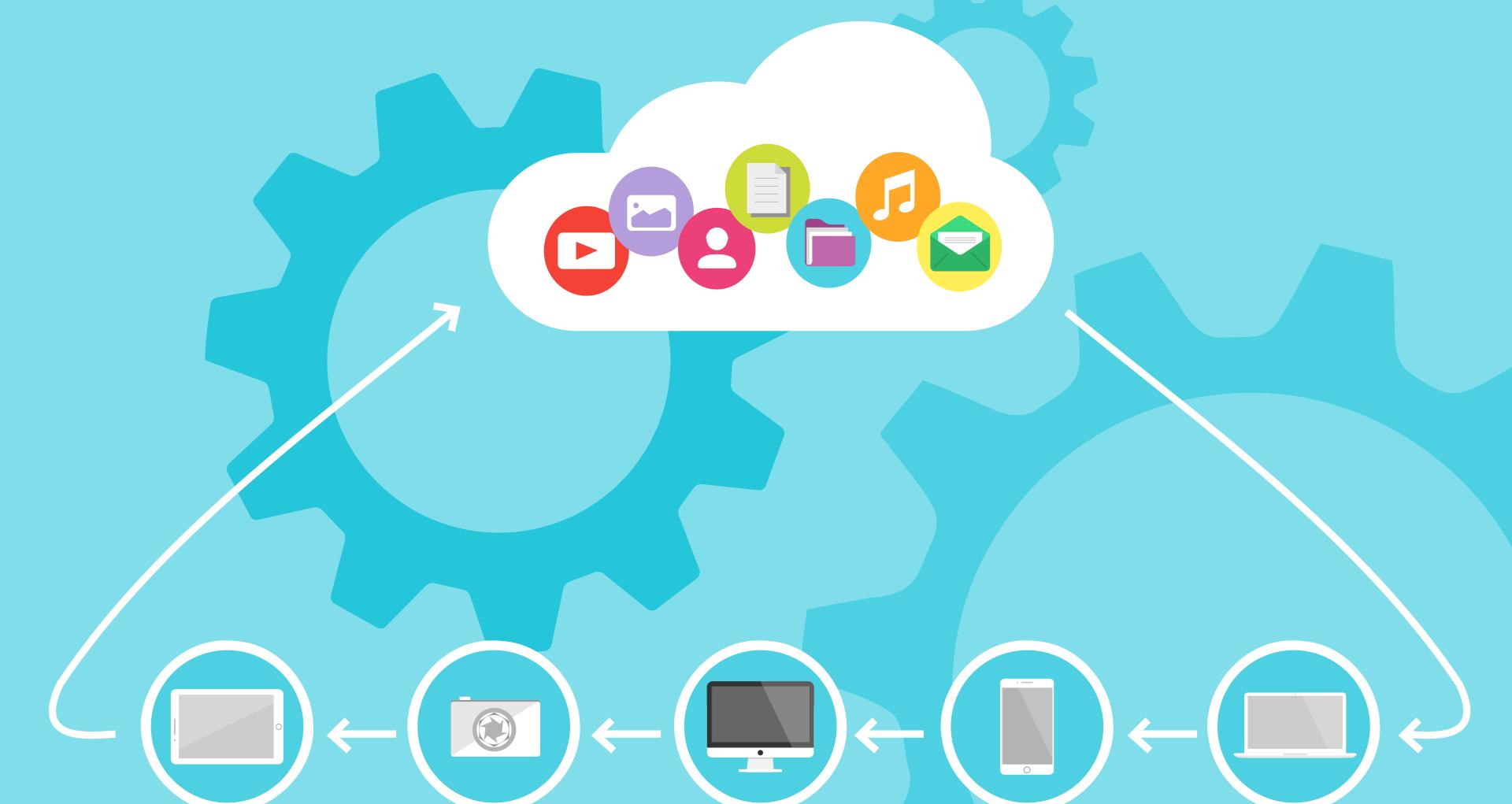 cloud-computing-1989339